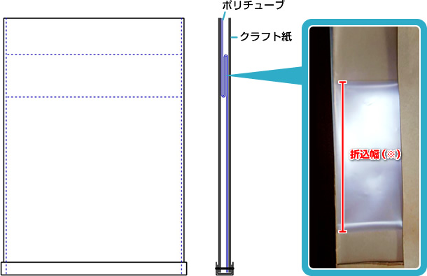 昭和パックスのZ袋の構造