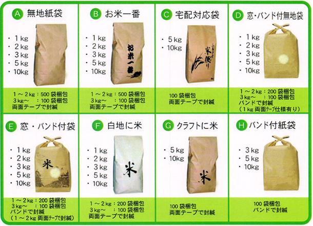 昭和パックスの規格袋